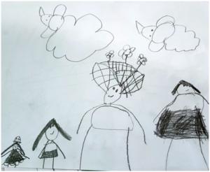 Crtež dece do 6.godine života, šta nam veličina, odnos veličina i proporcije na decijem crtežu govore.