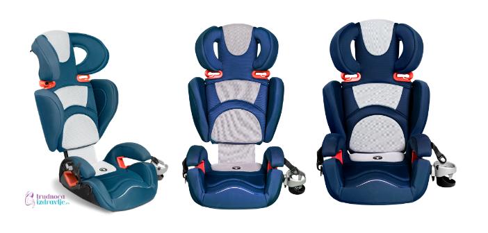 Kako izabrati autosedište za bebu i dete (5)