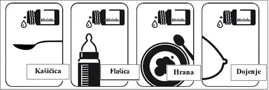 BioGaia Protectis preporučen je za bebe koje imaju infantilne kolike ili grčeve.