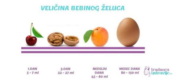 potrebe za mlekom u prvih mesec dana života bebe, za majke koje doje (1)